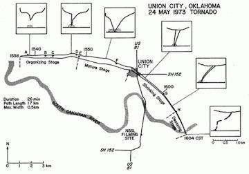 unioncity_map-632x443 copy