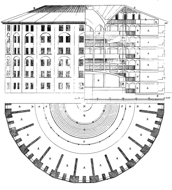Willey Reveley's schema of Jeremy Bentham's panopticon concept, 1791
